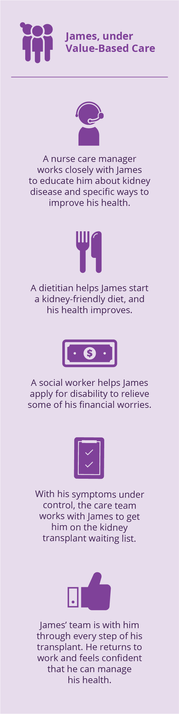 James under Value-based care Infographic Mobile