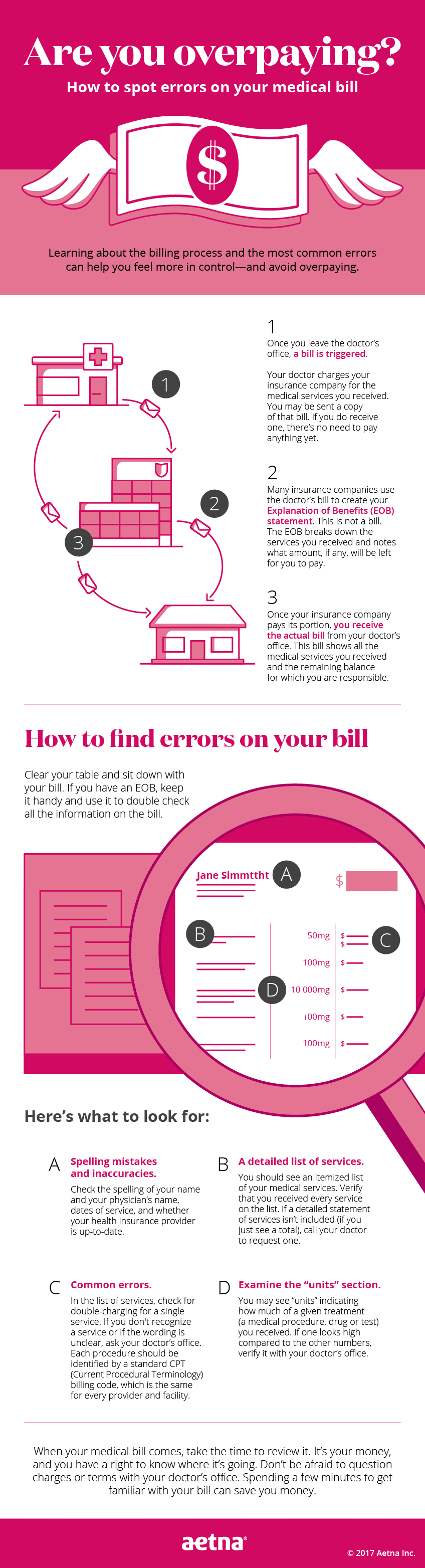 Medical bill illustration
