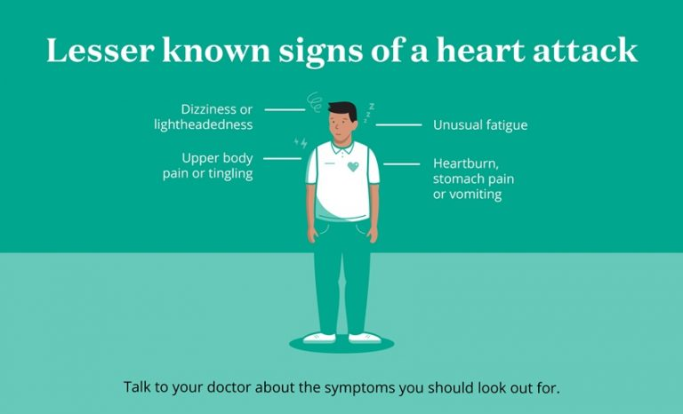 Lesser known signs of a heart attack